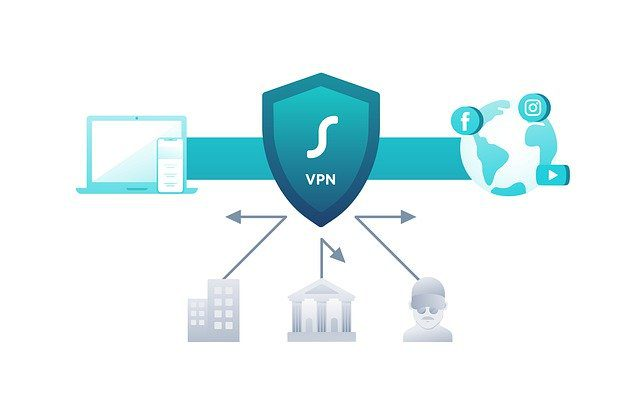 What is VPN and how does it work - Guide to Private Internet Connection